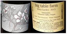 BTF zwickerWEB wine grapes willamette valley umbria tuscany sparkling sangiovese sagrantino riesling pinot gris oregon la culture gewurtztraminer chardonnay champagne barbera